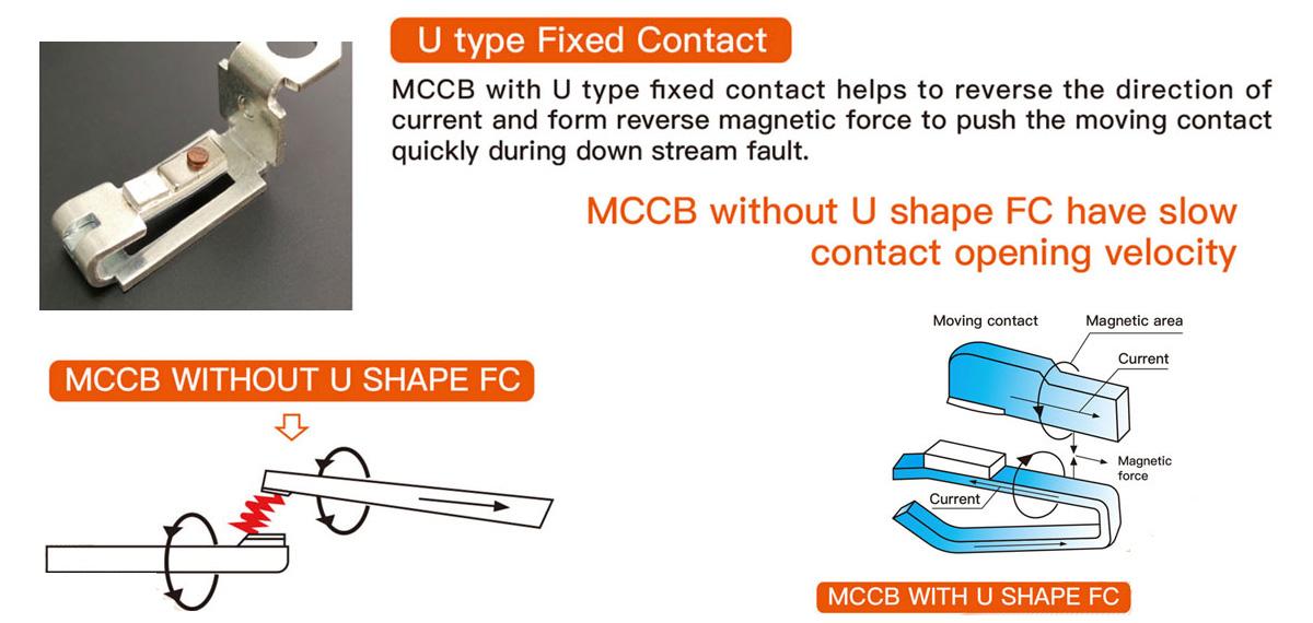 SGM3E-800 MCCB