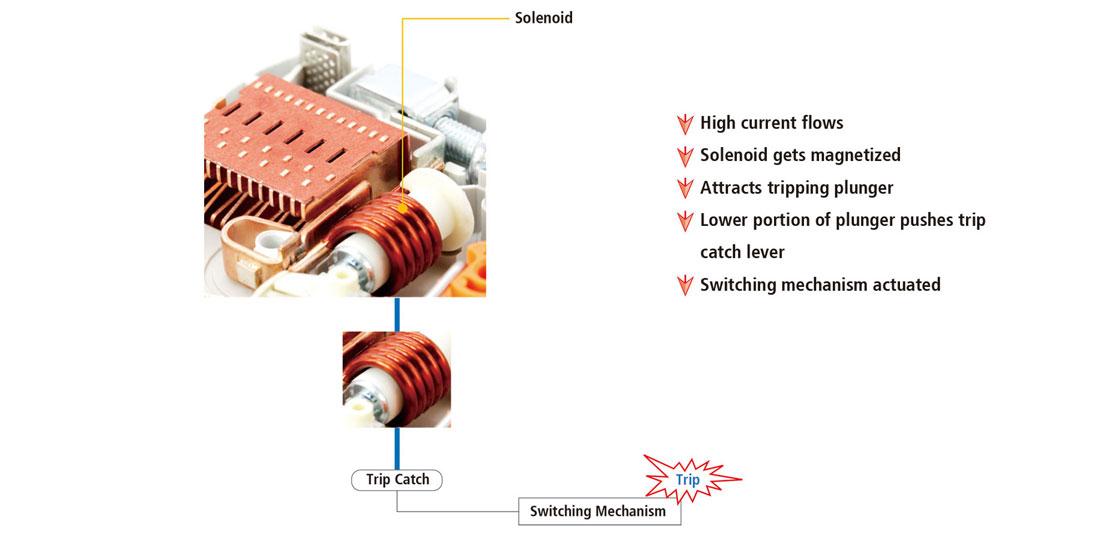 EPB-63M-DC Series Circuit Breaker